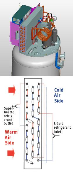 Electric Hot Water Heater Accelera 174 Stiebel Eltron Usa
