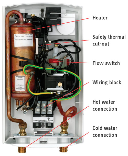 Wiring Diagrams Together With Electric Hot Water Heater Wiring Diagram