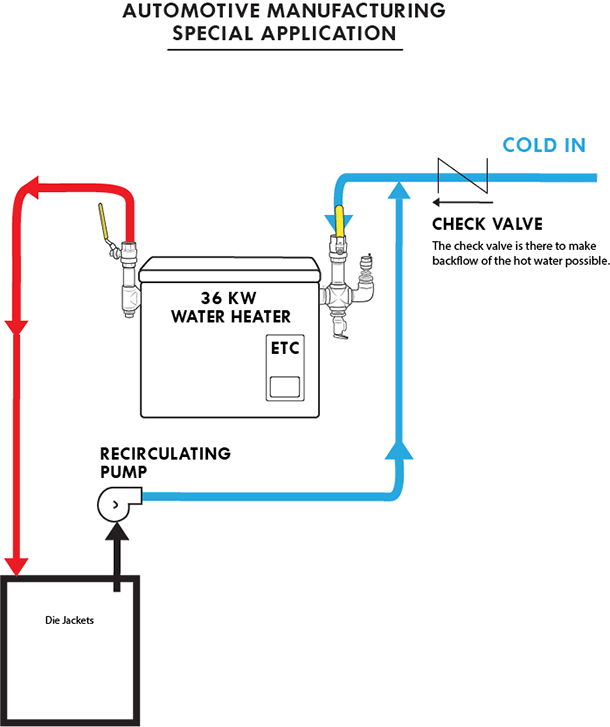 Application diagrams for commercial industrial water heating automotive manufacturing special application tankless diagram ccuart Choice Image