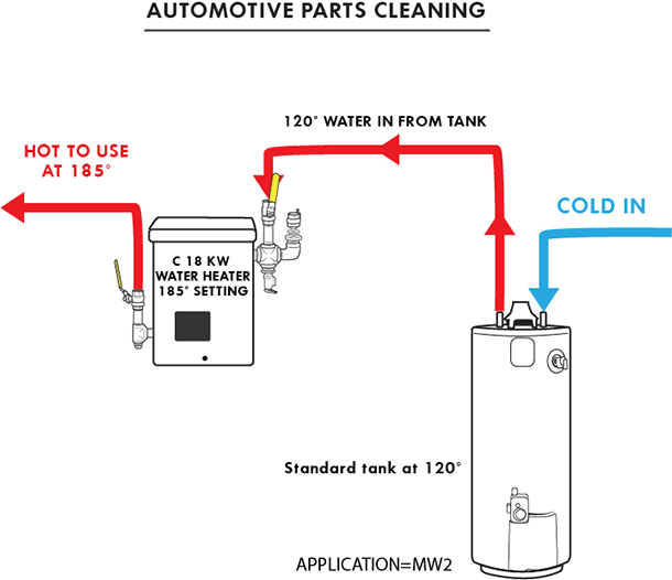 Parts cleaning stiebel eltron usa automotive parts cleaning tankless diagram ccuart Choice Image