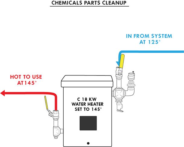 Parts Cleanup Stiebel Eltron Usa