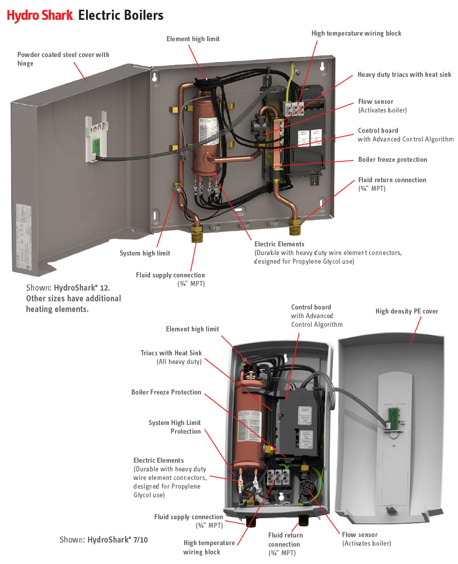 Gas Boiler Furnace Schematic Hydroshark Modular Panel System For Radiant Floor Heating Stiebel Primary Loop And The Secondary Emitter Pex To Be Hydraulically Separated From Each Other This Allows Flow Rates Of Circuit