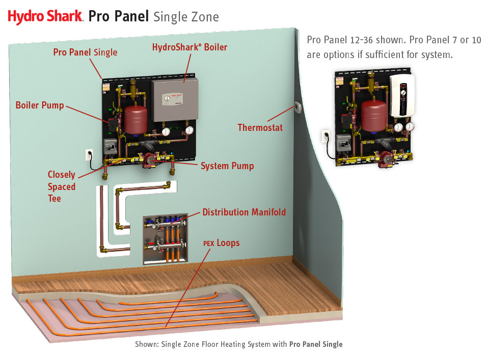 HydroShark® Modular Panel System for Radiant Floor Heating | Stiebel ...