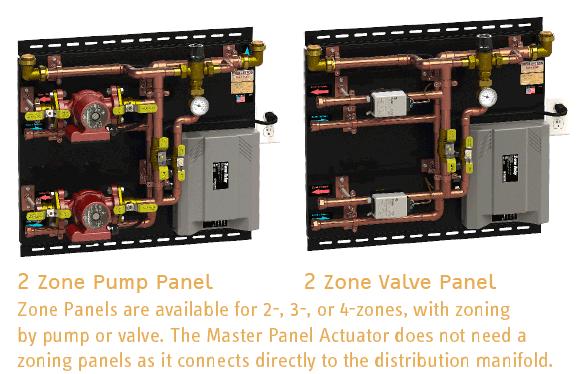 HydroShark® Modular Panel System for Radiant Floor Heating ... on