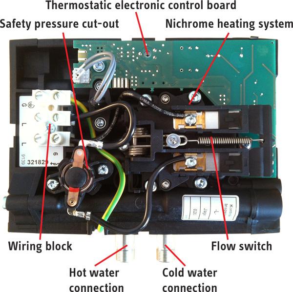 Mini E Thermostatic Handwashing Sink Tankless Electric
