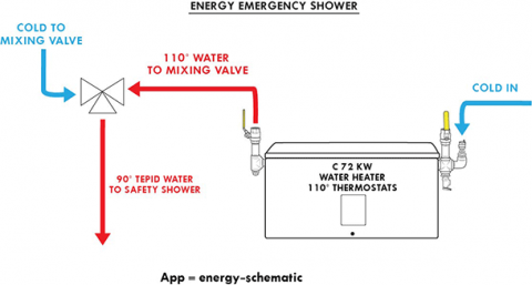 Application Diagrams for Commercial & Industrial Water Heating