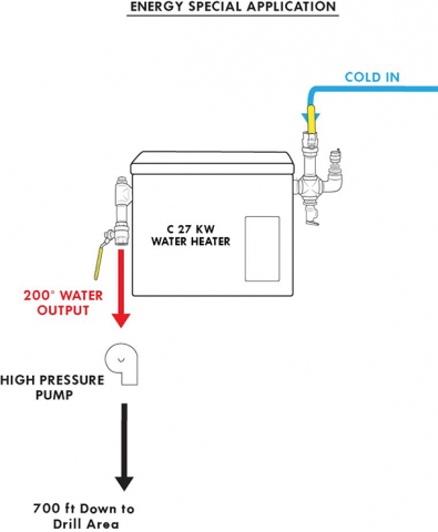 energy special application oil well tankless diagram