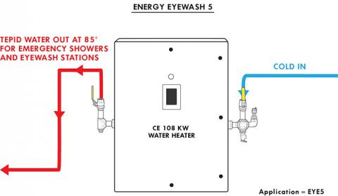 Application diagrams for commercial industrial water heating water treatment plant safety eyewash and showers tankless diagram ccuart Images
