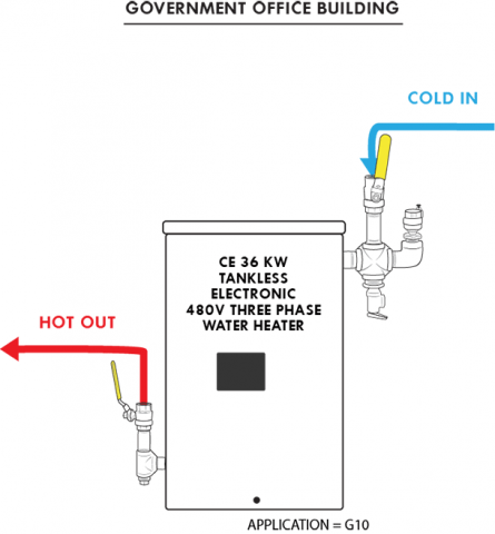 Application diagrams for commercial industrial water heating government office building tankless diagram ccuart Images