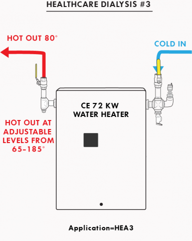 Application Diagrams for Commercial & Industrial Water Heating ...