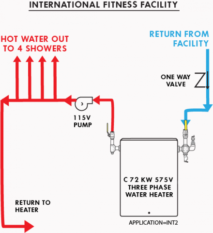 Application Diagrams for Commercial & Industrial Water