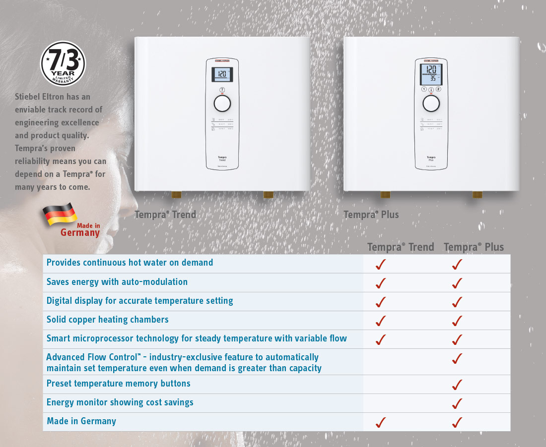 Tempra® Whole House Electric Tankless Water Heaters | Stiebel Eltron USA